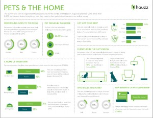Worldwide-Houzz-Survey
